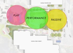 Library Plaza renovation concept